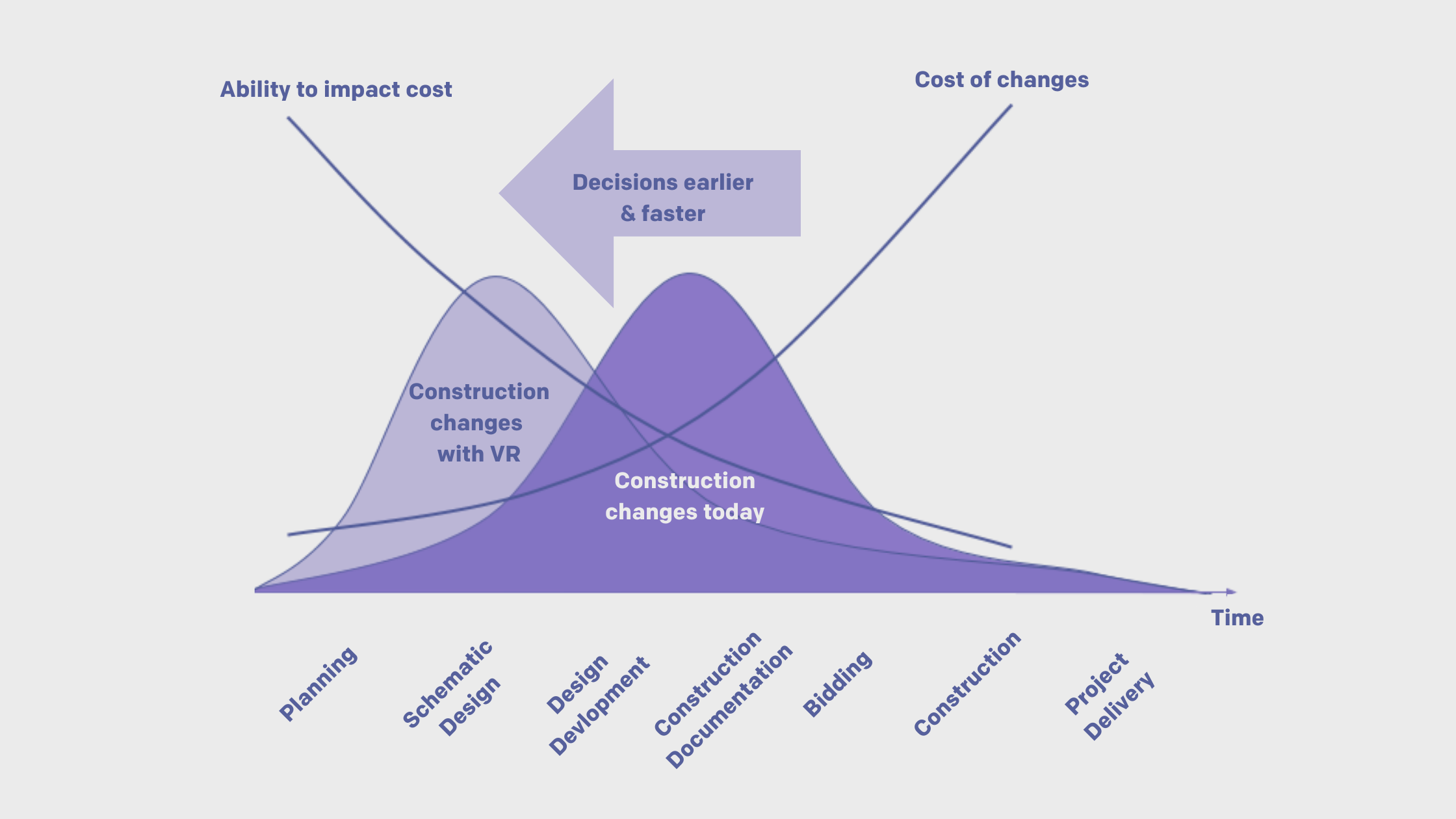 Earlier Decisions Graphic