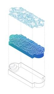 Pool Diagram