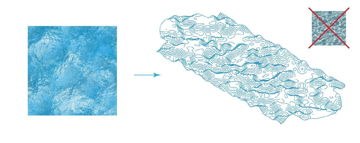 Wavy water material