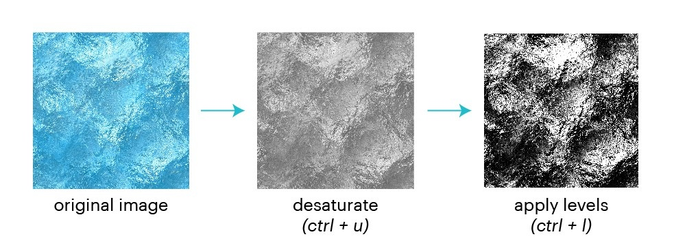 Desaturation cycle