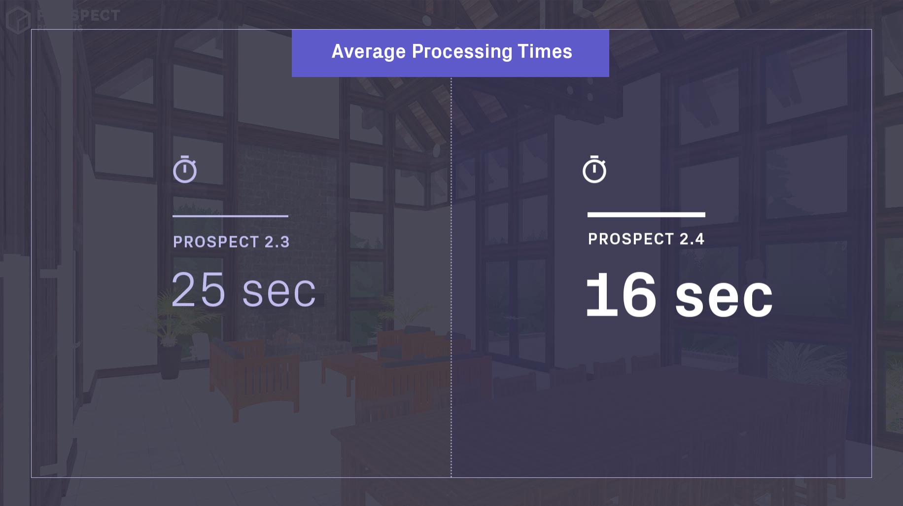 Prospect Optimizations File Upload Times