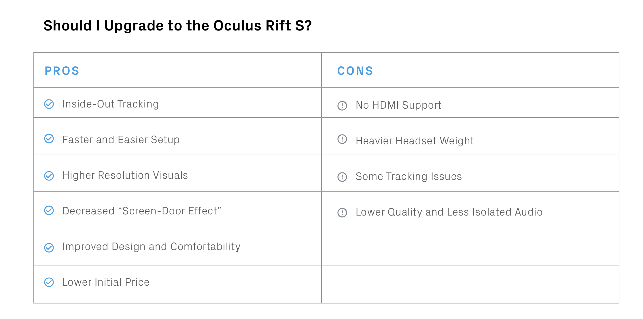 Oculus Rift S - Should I Upgrade?
