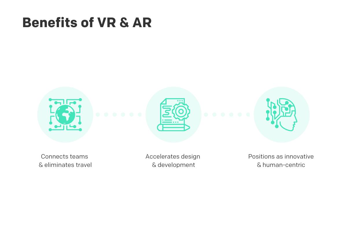 vTime social VR
